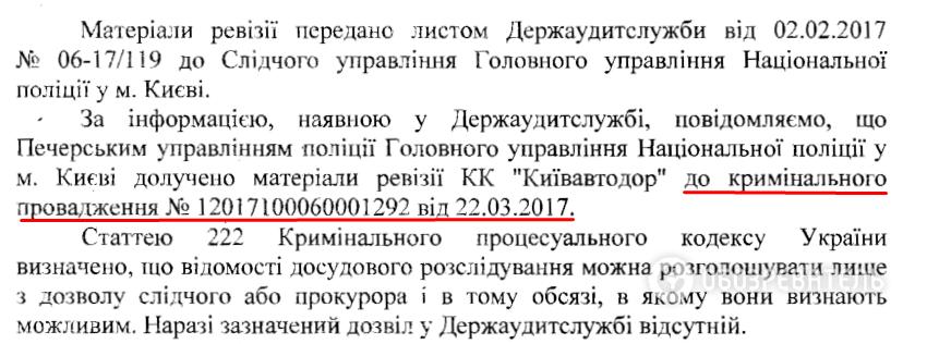 """Ответ Госаудитслужбы на запрос """"Обозревателя"""""""