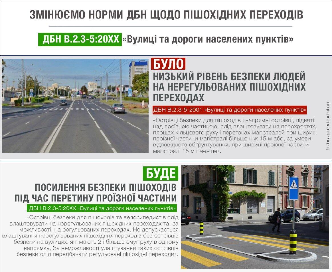 Новые правила застройки: что запретят в Украине