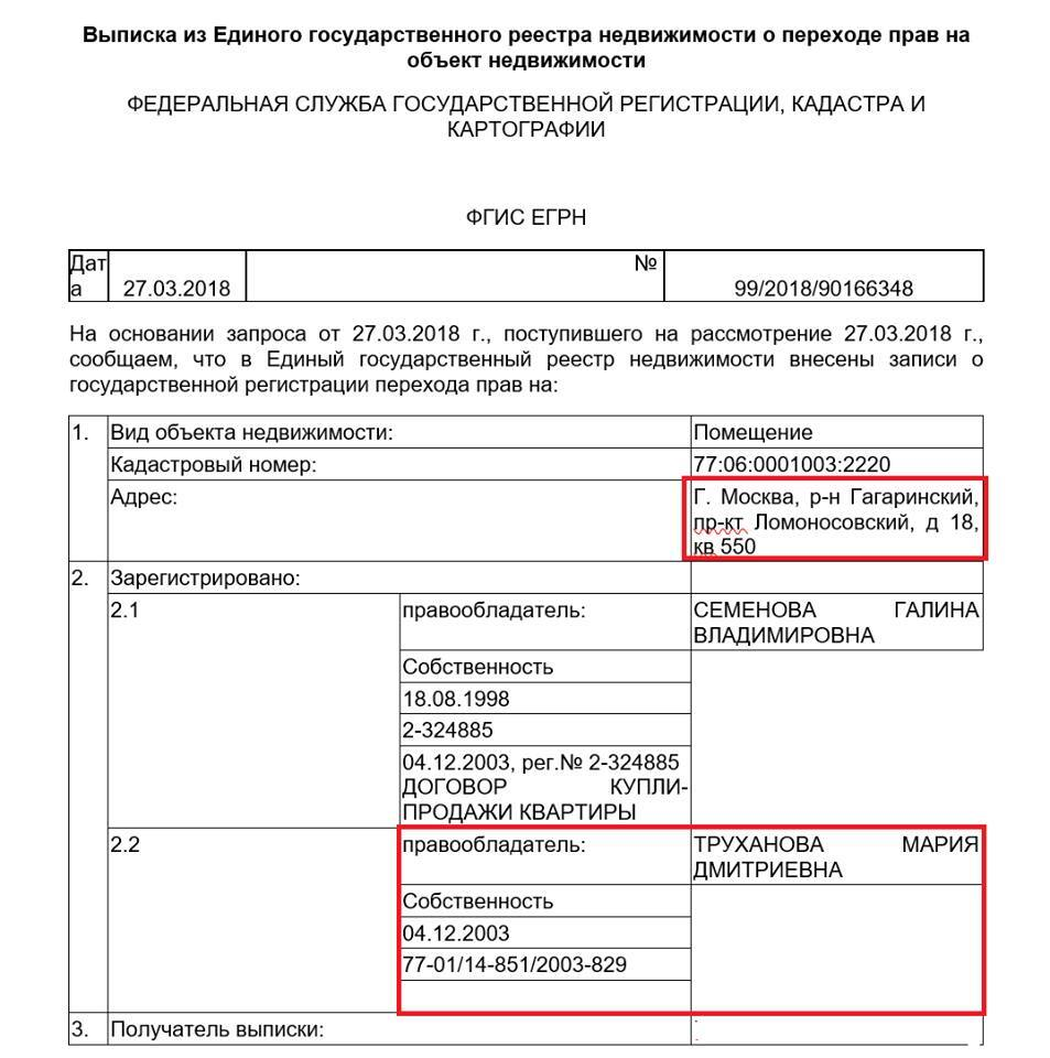 У Труханова знайшли елітну квартиру в Москві