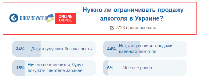 Обмеження продажу алкоголю в Україні
