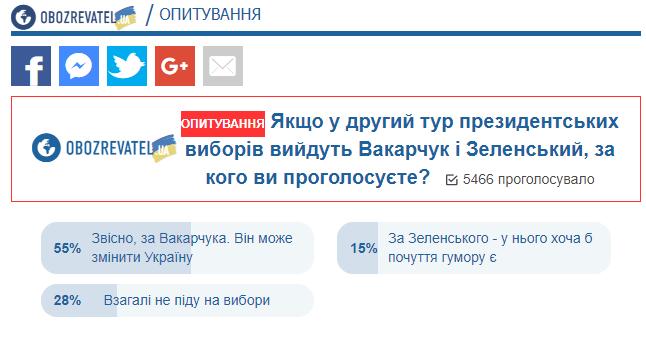 Выборы президента в Украине