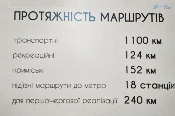 В Киеве появится новый веломаршрут: схема проезда