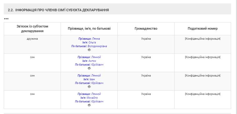 Відправив до Криму: деталі про сина скандального ректора