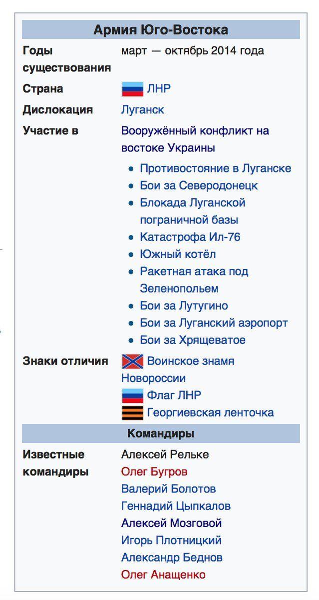 """Блогер нагадав про сумні долі """"командирів ЛНР"""""""