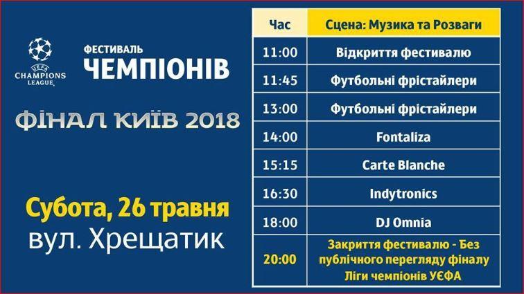 Фінал ЛЧ: куди піти у Києві