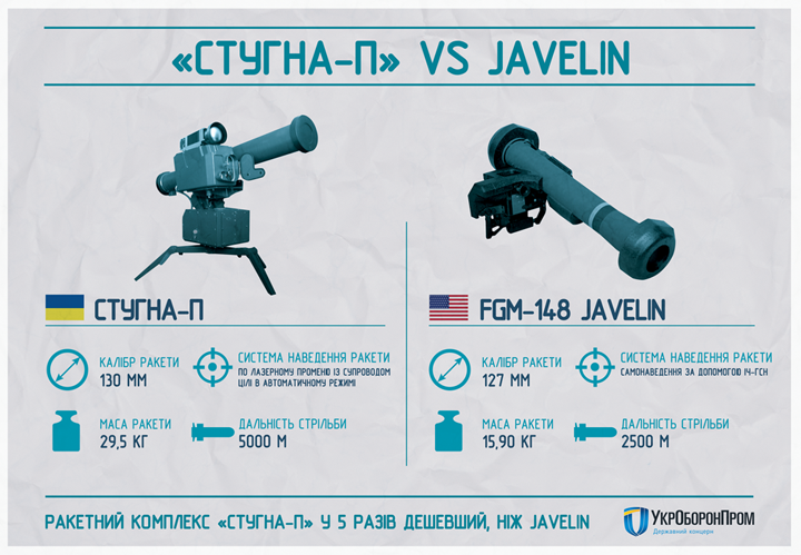 Украина перебросила мощное оружие: чем оно опасно