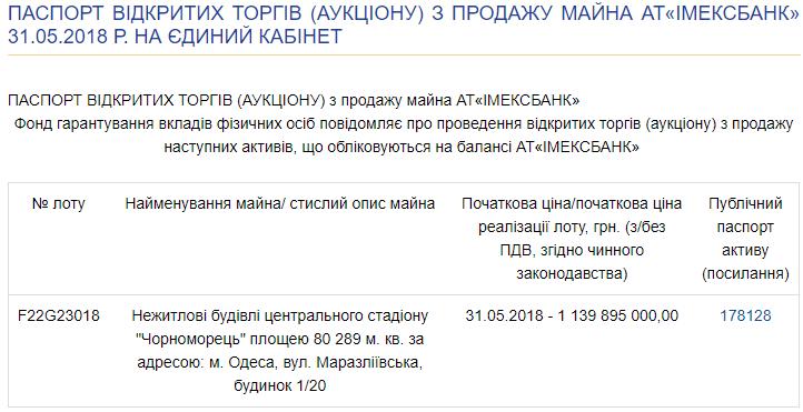 Знаменитий український стадіон продається з аукціону