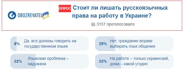 Увольнение за русский язык
