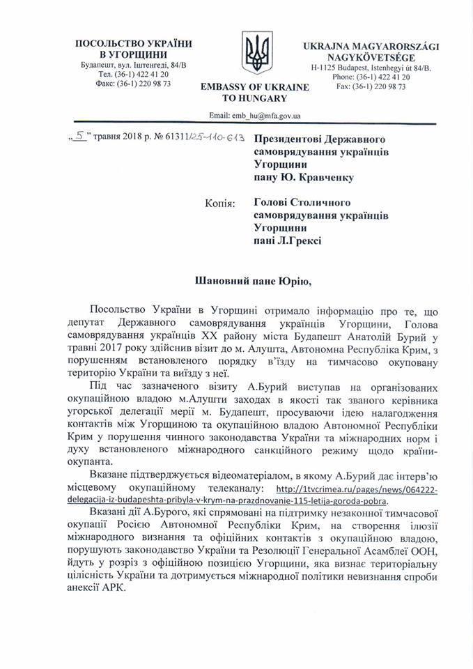 Лідер української діаспори Угорщини їздив до Криму