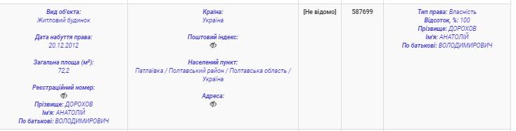 Кто сгоняет школьников Полтавы на акцию Путина?