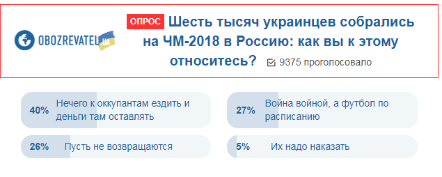 Украинцы определились, как наказать соотечественников за визит на ЧМ-2018