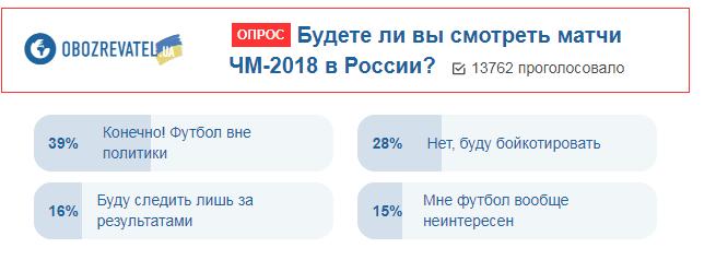 ЧМ-2018 в России: будут ли украинцы смотреть мундиаль?