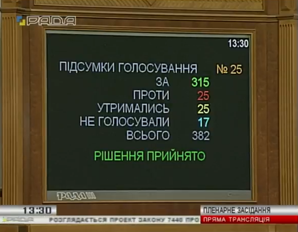 Рада одобрила создание Антикоррупционного суда
