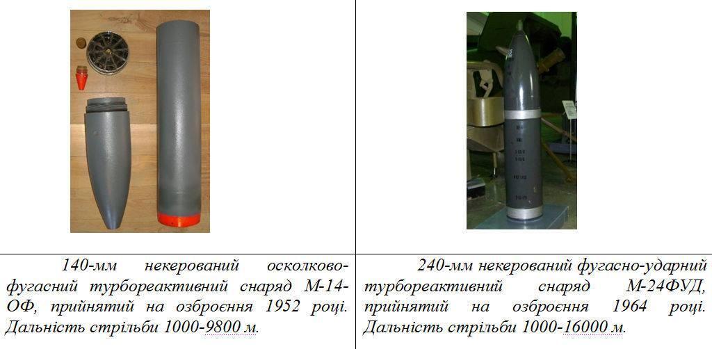 """РСЗВ """"Чєбурашка"""" в """"ДНР"""", або Як Росія утилізує боєприпаси на українській землі"""