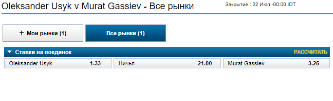 Финал Усик - Гассиев: букмекеры изменили ставки