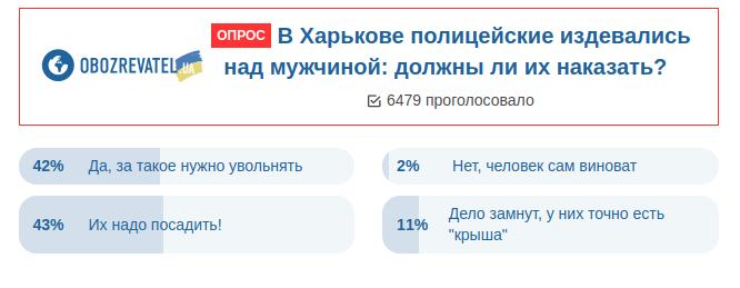 Издевательства харьковских копов: украинцы сказали, что делать