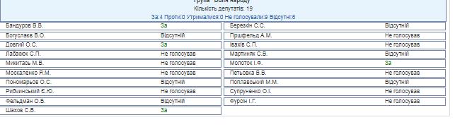 В Украине введут драконовские штрафы за машины на еврономерах: закон