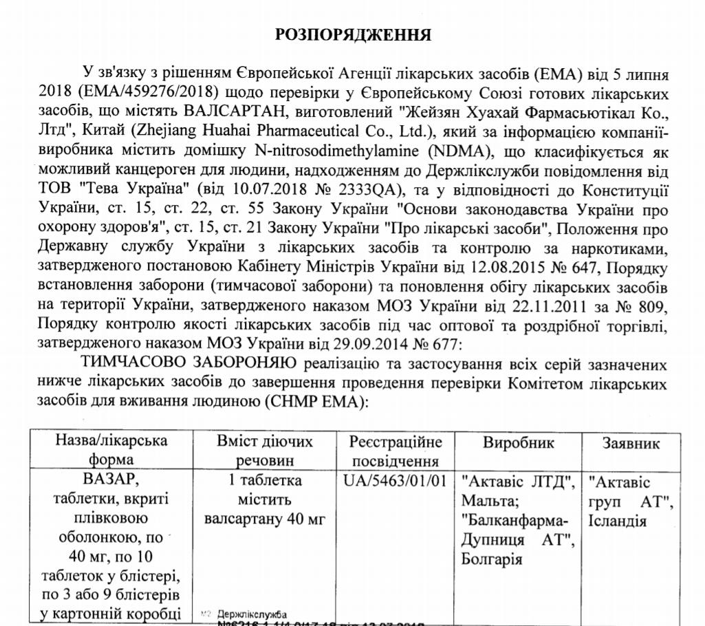 В Украине запретили сразу два популярных лекарства от высокого давления