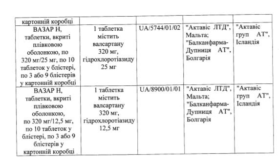 В Україні заборонили відразу два популярних препарата від високого тиску