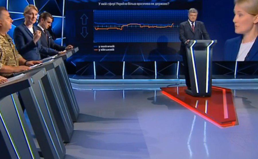"""""""Никто нам не поможет"""": самые важные тезисы выступления Порошенко об агрессии РФ"""