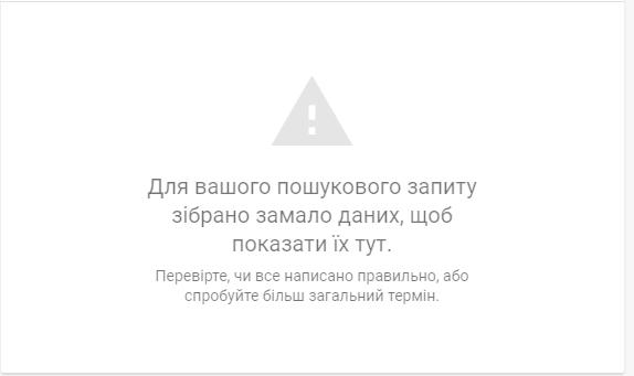 Хорватос*ач глазами Google