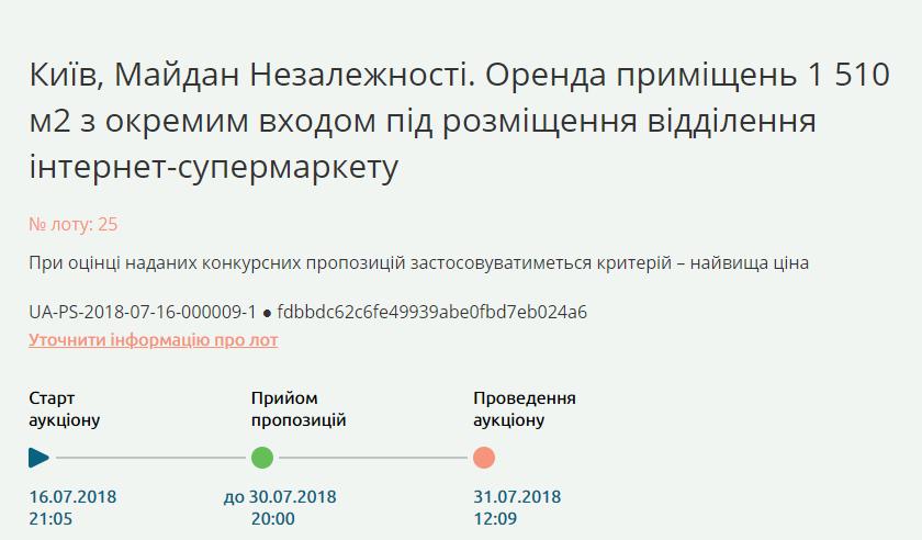 """""""А как же история?"""" В """"Укрпоште"""" разозлили киевлян планами на известное здание"""