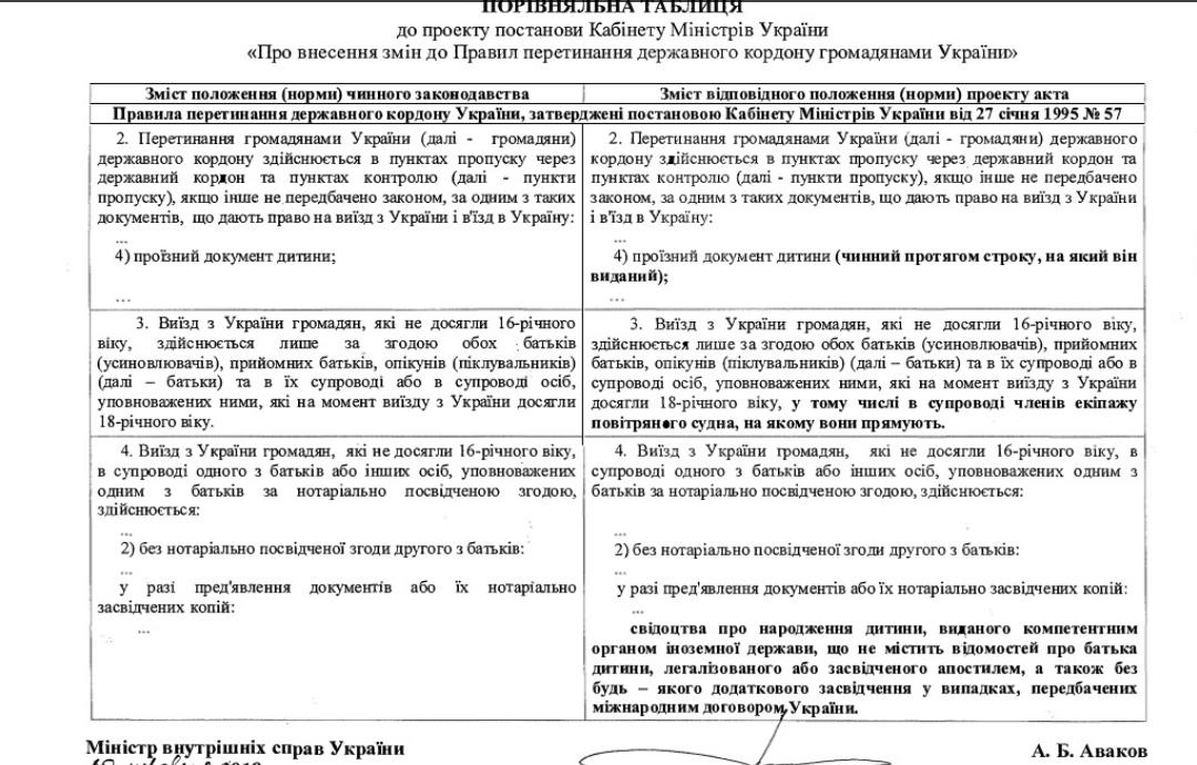 Кабмин изменил правила пересечения границы в Украине