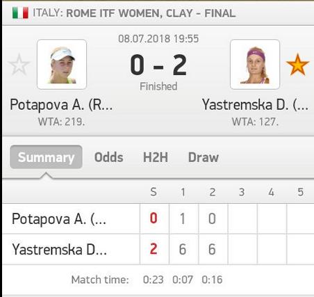 Украинка выиграла теннисный турнир, разгромив россиянку