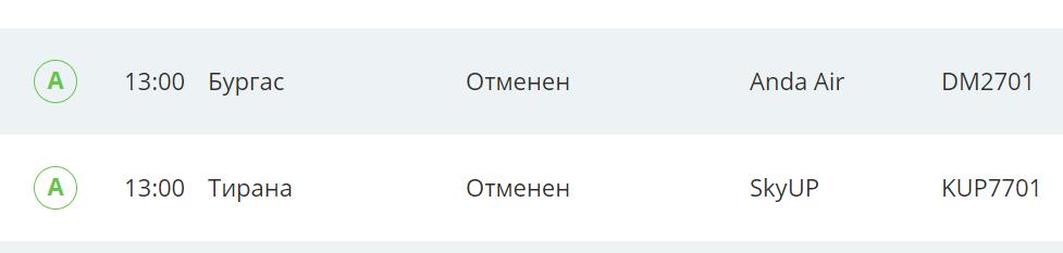 Авіаколапс в Україні: сотні туристів знову залишилися без відпочинку