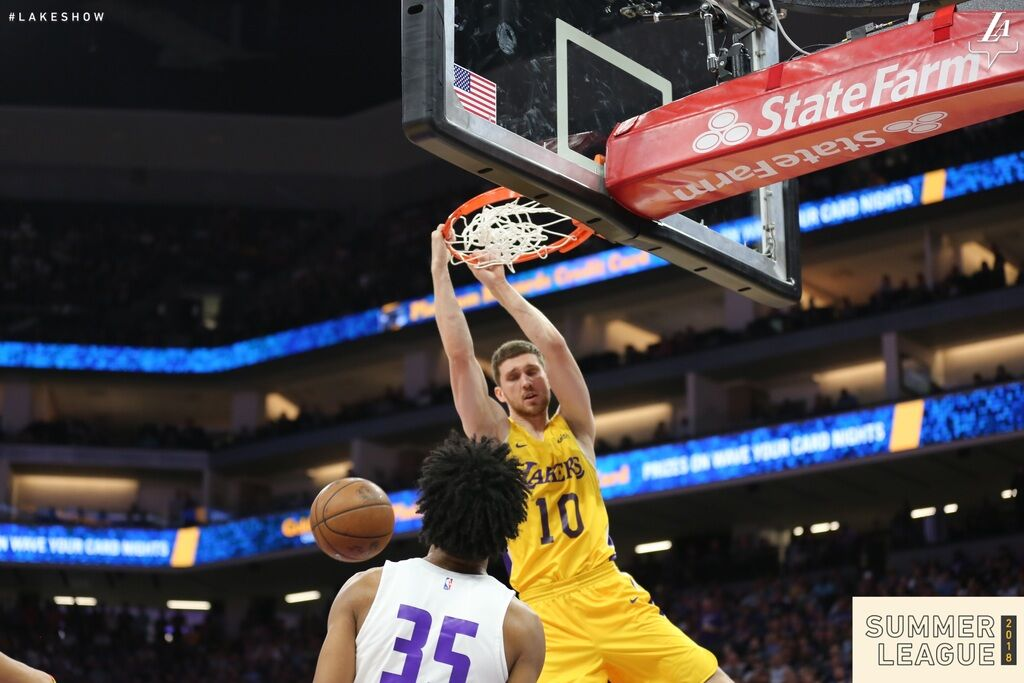 НБА 2018 – 2019