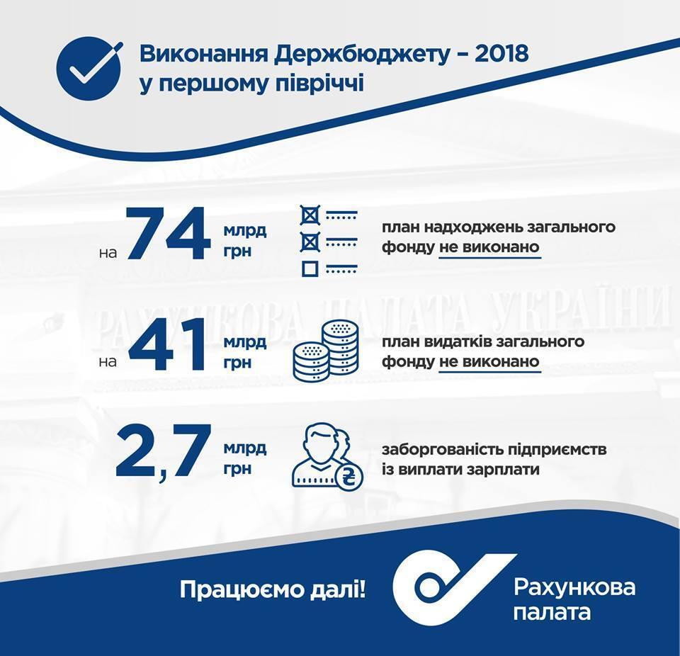 Ситуація в економіці України справді складна