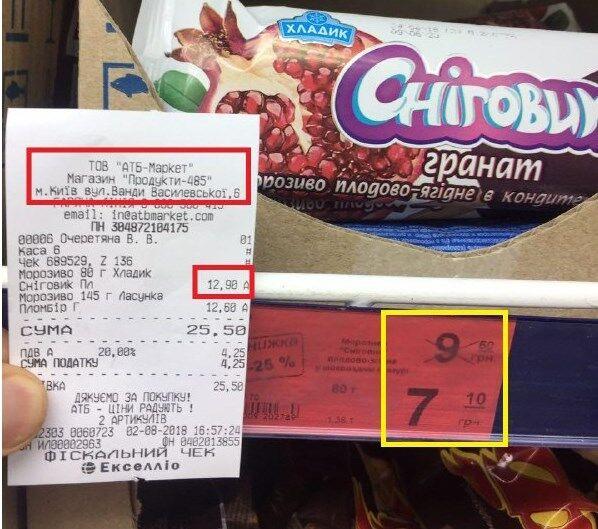 """""""Ось це маркетинг"""": популярний супермаркет в Києві викрили в обмані"""