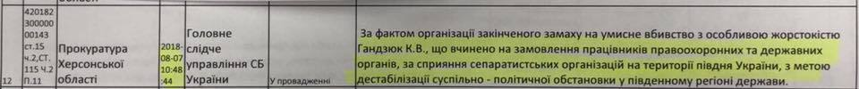 Луценко назвав замовників замаху на Гандзюк