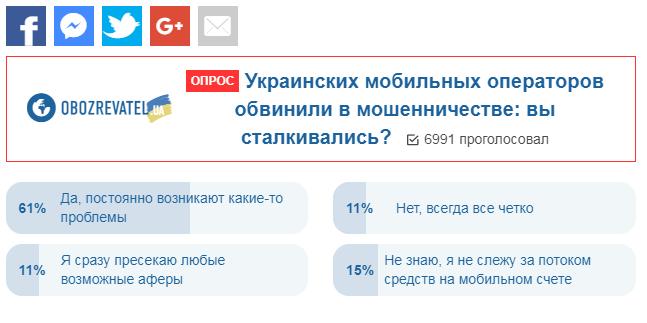 Українці поскаржилися на афери мобільних операторів
