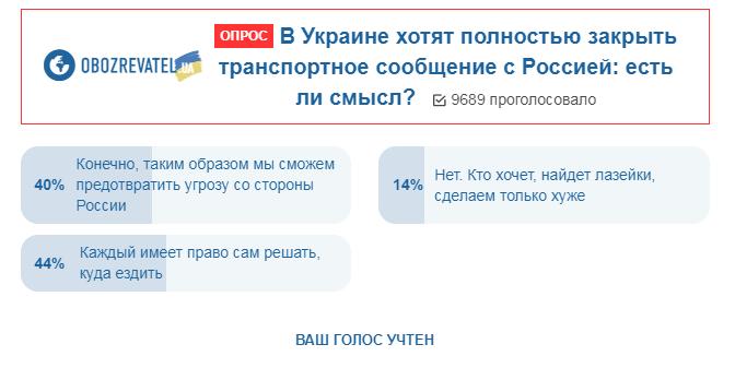 Українці висловилися щодо закриття залізничного сполучення з РФ