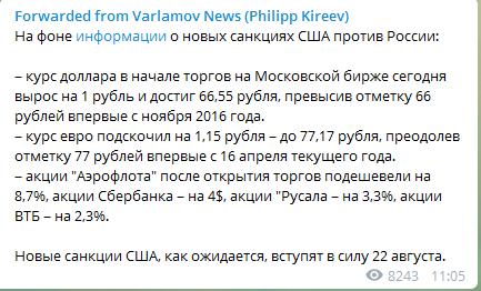 Черный день для Путина: в РФ снова рухнул рынок