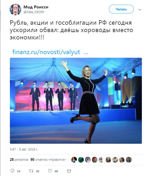 Новости финансового рынка россии как тестировать индикатор форекс