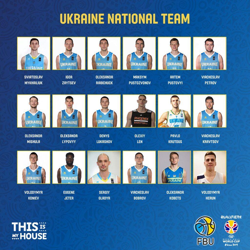 Найсильніший в історії: названо склад збірної України з баскетболу
