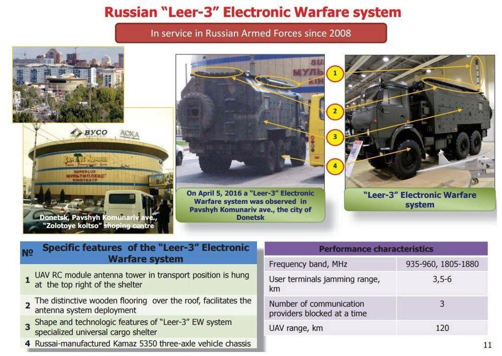 РФ ввела в Украину новейшее вооружение