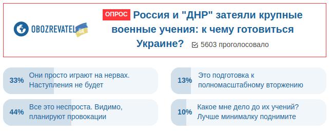 Учения России и ''ДНР'': украинцы ''предсказали'' последствия