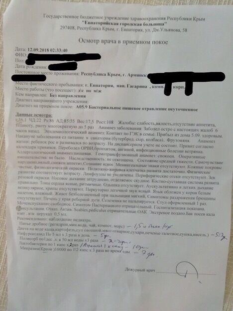 Кожа облазит: жителÑм Крыма приказали молчать о химичеÑкой катаÑтрофе
