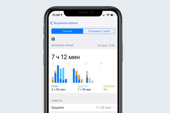 Apple выпустила іOS12: все подробности о новинке