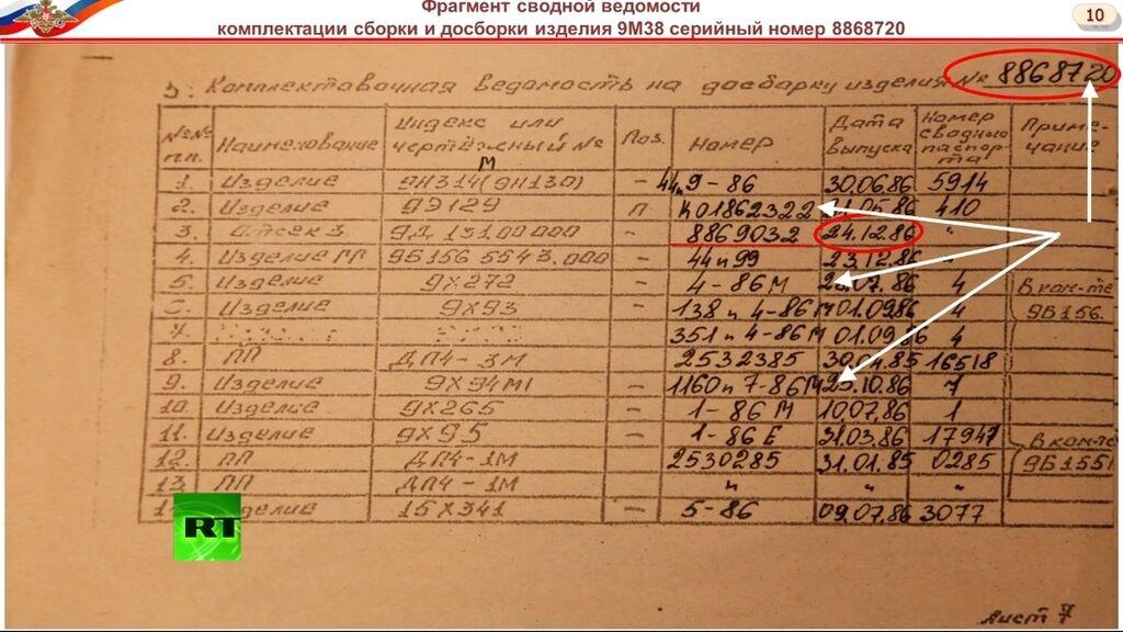 Нетипичное написание цифры в верхнем правом углу документа