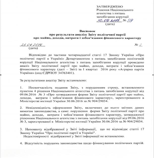 Віталій Скоцик залишає Агропартію зі скандалом