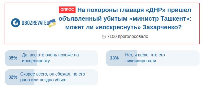 Захарченко жив? Украинцы не поверили в убийство