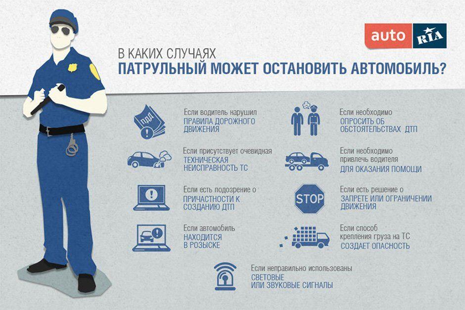 Вместо прав - база: какой сюрприз ждет водителей Украины
