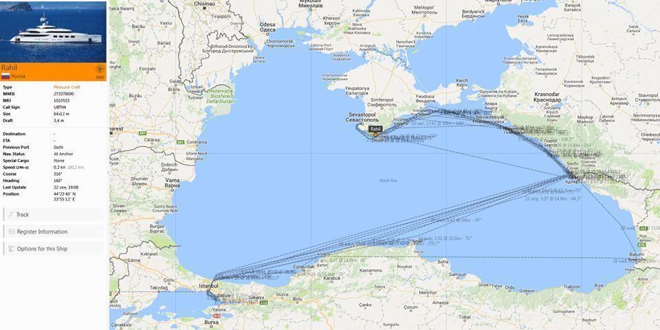 Яхта Ротенберга в Крыму: как санкции ограничили путешествия олигарха