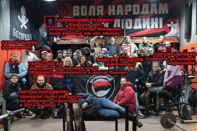 Ліворадикали в Україні