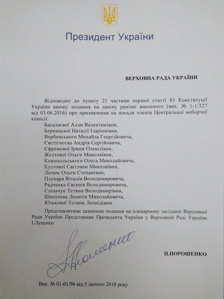 Список кандидатів на ЦВК
