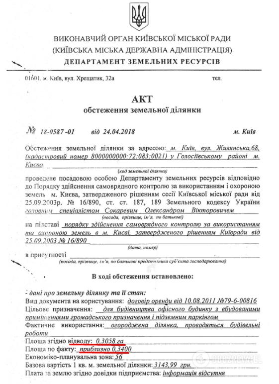 Бизнес-оккупация: как нагло застраивают Киев